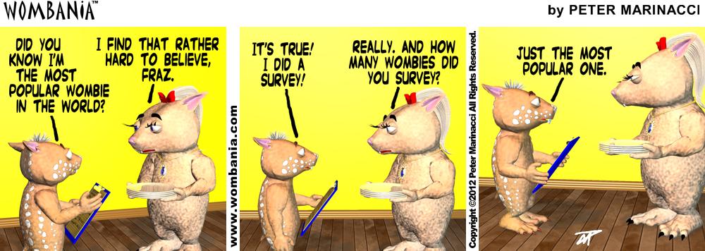 Popularity Survey